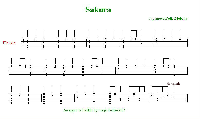 Ukulele : ukulele tabs gone Ukulele Tabs Gone as well as Ukulele Tabsu201a Ukuleles